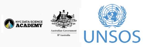 NYCDSA-IP-Australia-UNSOS-logo
